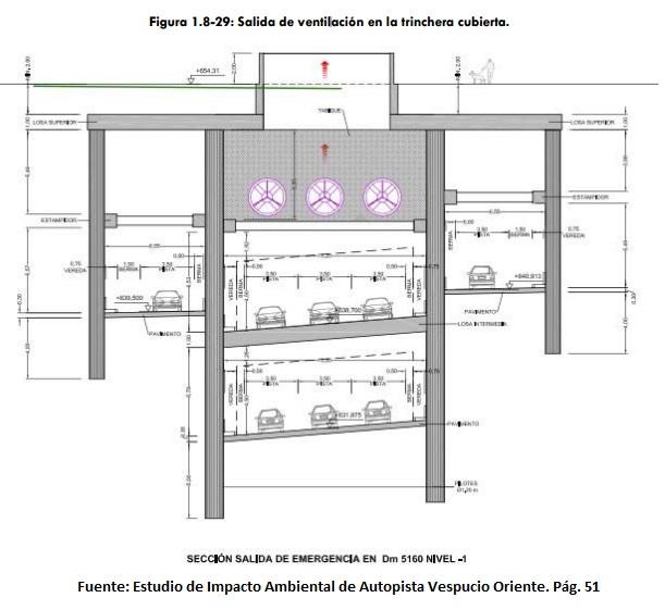 ventilaciones_avo.eia1.jpg
