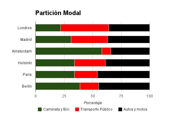 particion_modal_europea_EMTA.png