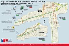 Mapa_Vias_Exclusivas_con_Camaras_2014-01.jpg